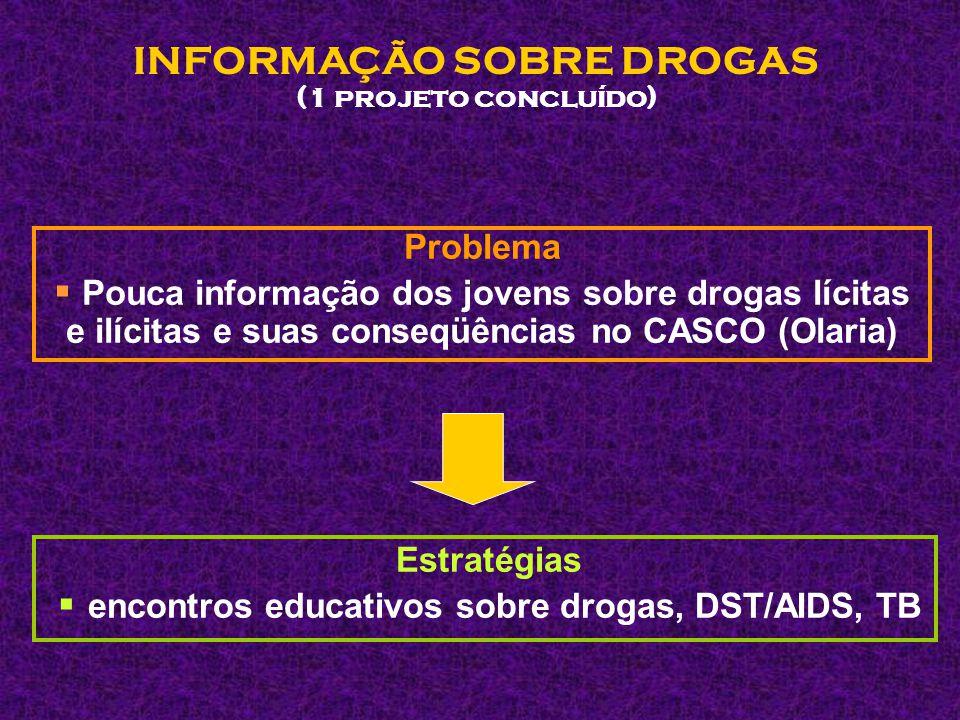 DISCRIMINAÇÃO DE SOROPOSITIVOS (1 projeto concluído) Problema  Discriminação dos portadores de HIV/Aids na comunidade de Edson Passos Estratégias  e
