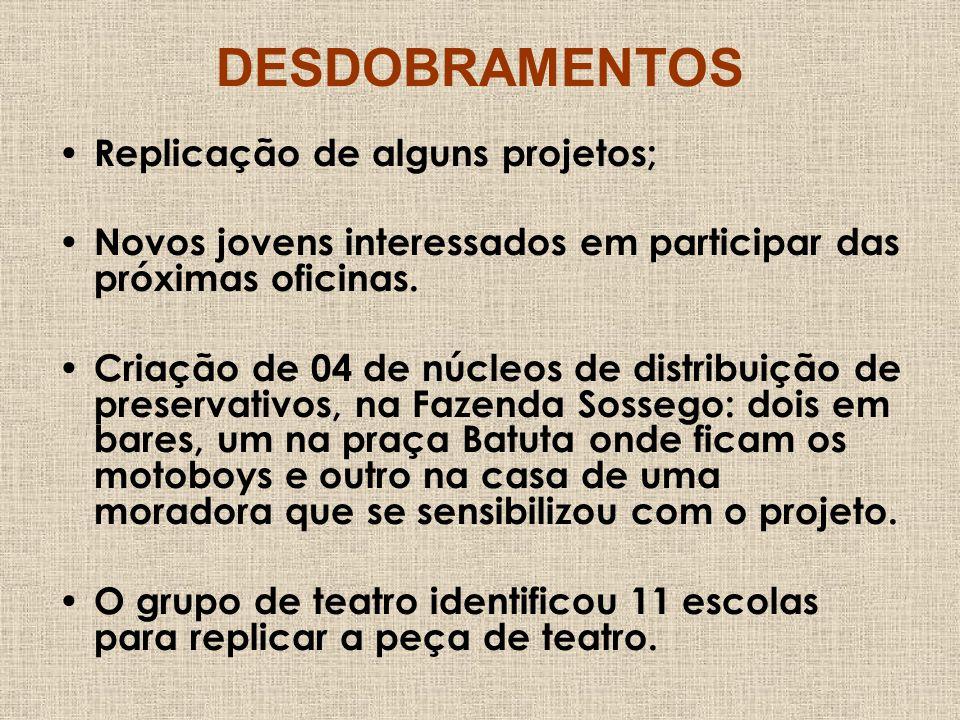 • Participação dos pais dos jovens nas ações; • Oficinas de handball, vôlei e basquete de rua, atingindo 84 jovens; • Formação de grupos de teatro • P