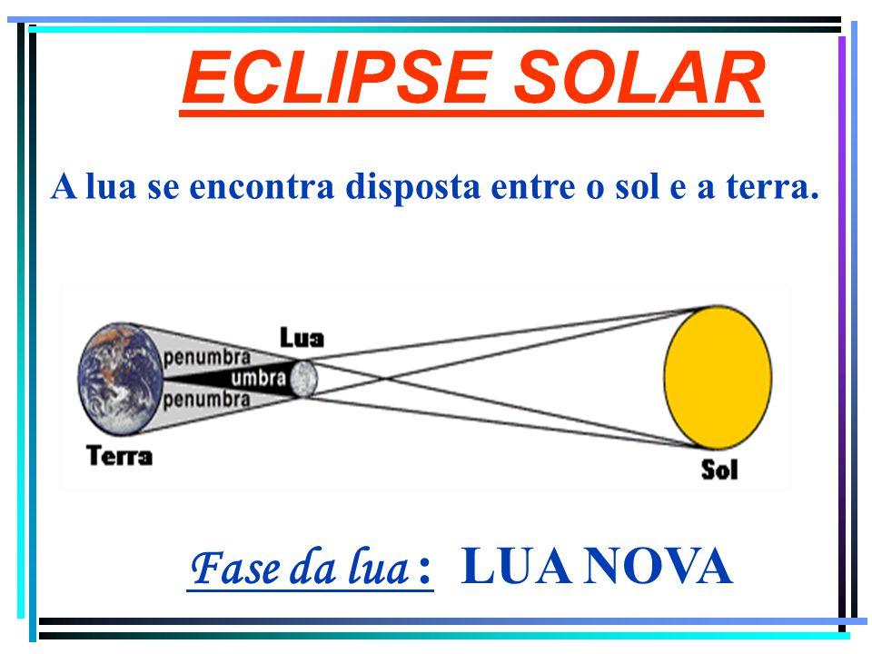 ECLIPSE Os eclipses ocorrem devido ao princípio da propagação retilínea da luz e podem ser : SolarLunar ou