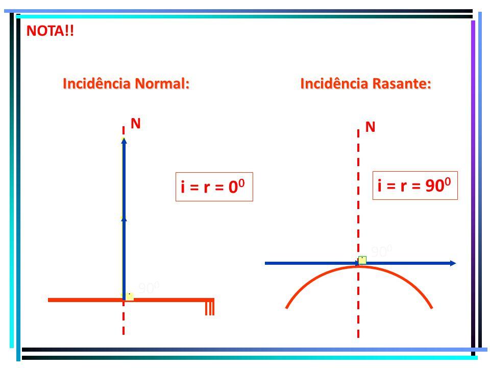 Reflexão é o fenômeno que consiste no fato de a Luz voltar a se propagar no meio de origem, após incidir na superfície de separação desse meio com out