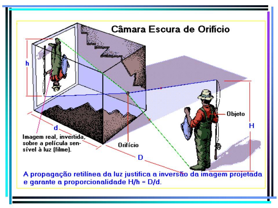 CÂMARA ESCURA DE ORIFÍCIO Baseia-se também no princípio da propagação retilínea da luz.
