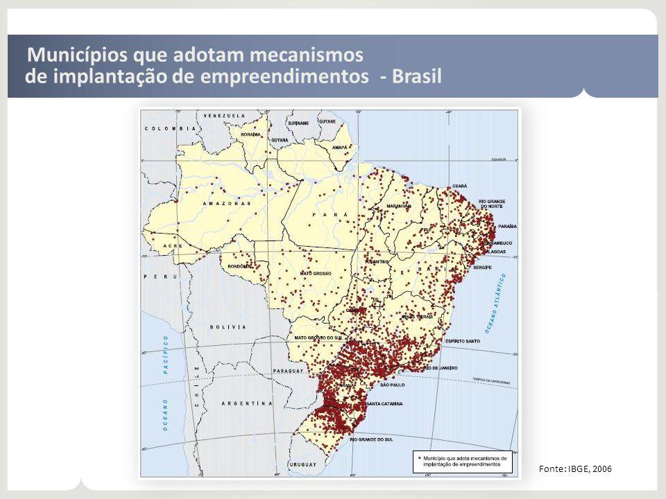 Mapa Brasil com municípios que concedem incentivos Municípios que adotam mecanismos de implantação de empreendimentos - Brasil Fonte: IBGE, 2006