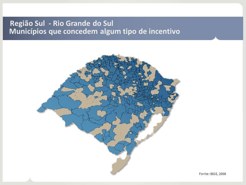 Região Sul - Rio Grande do Sul Municípios que concedem algum tipo de incentivo Fonte: IBGE, 2008