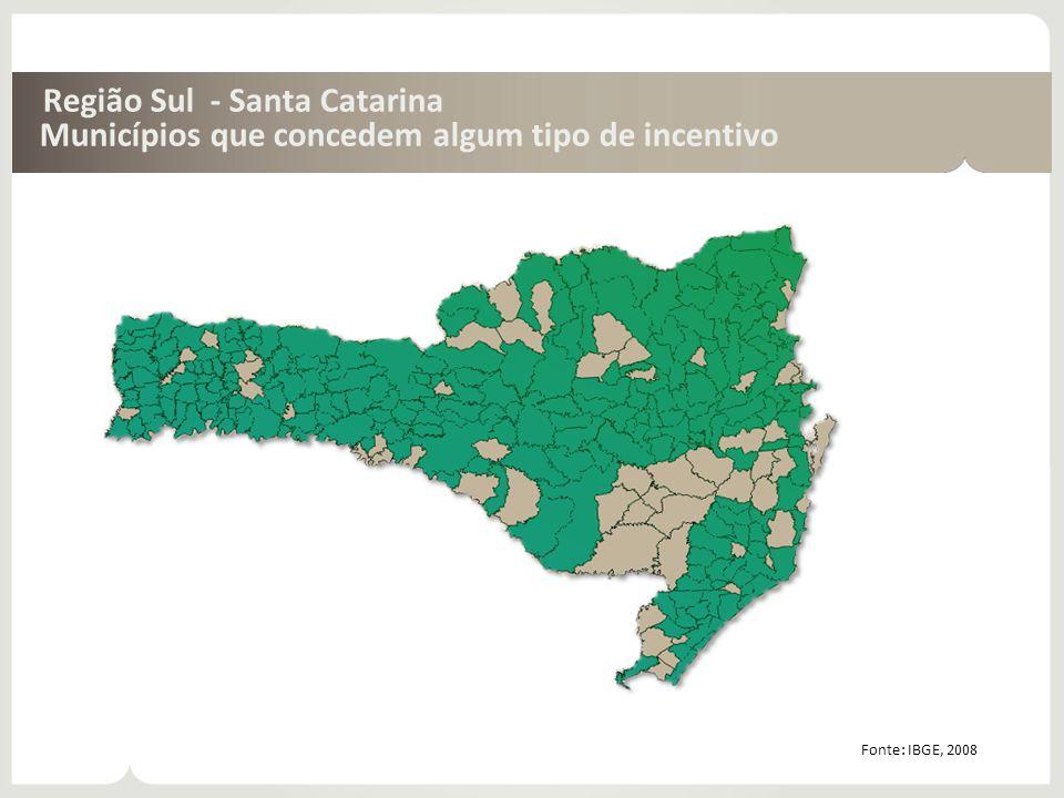 Região Sul - Santa Catarina Municípios que concedem algum tipo de incentivo Fonte: IBGE, 2008