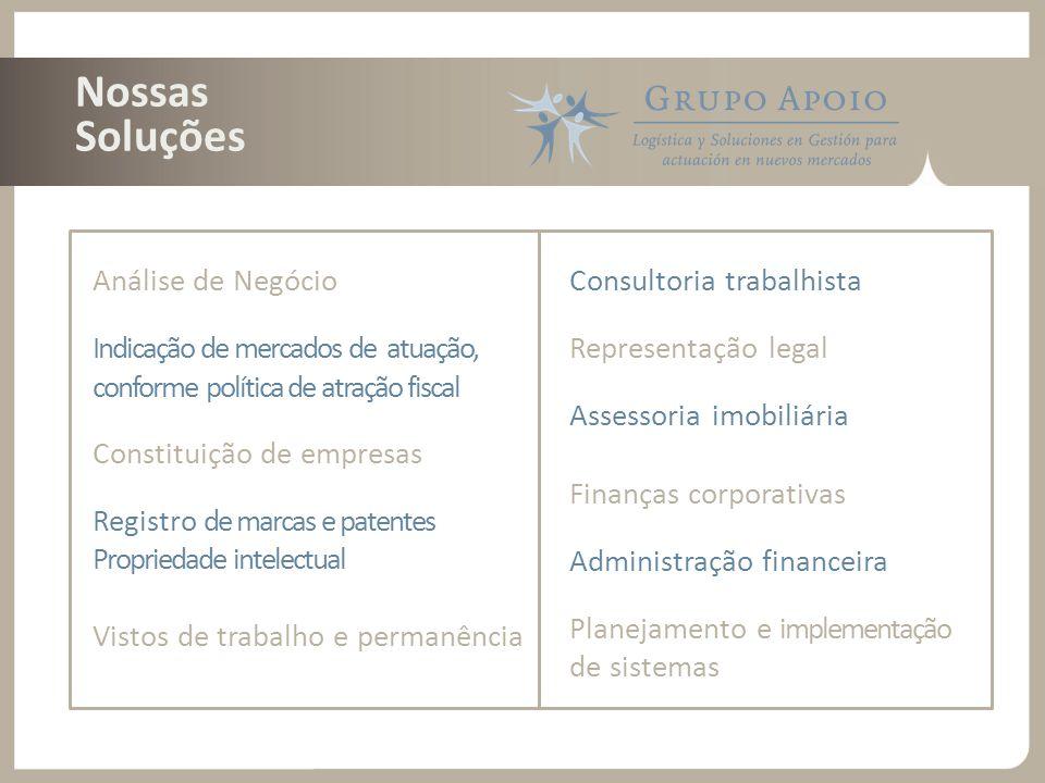 Análise de Negócio Indicação de mercados de atuação, conforme política de atração fiscal Constituição de empresas Registro de marcas e patentes Propri