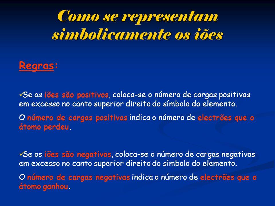 Como se representam simbolicamente os iões Regras:  Se os iões são positivos, coloca-se o número de cargas positivas em excesso no canto superior direito do símbolo do elemento.