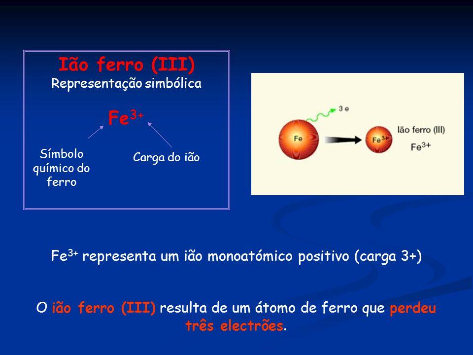 Ião ferro (III) Representação simbólica Fe 3+ Símbolo químico do ferro Carga do ião Fe 3+ representa um ião monoatómico positivo (carga 3+) O ião ferro (III) resulta de um átomo de ferro que perdeu três electrões.
