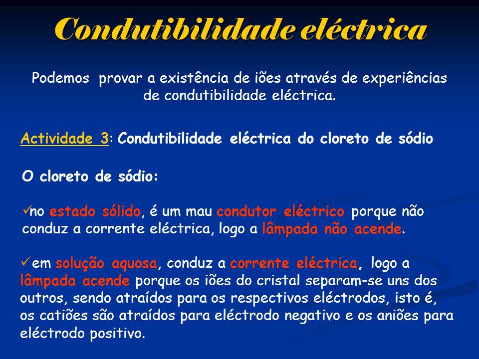 Condutibilidade eléctrica Actividade 3: Condutibilidade eléctrica do cloreto de sódio Podemos provar a existência de iões através de experiências de condutibilidade eléctrica.