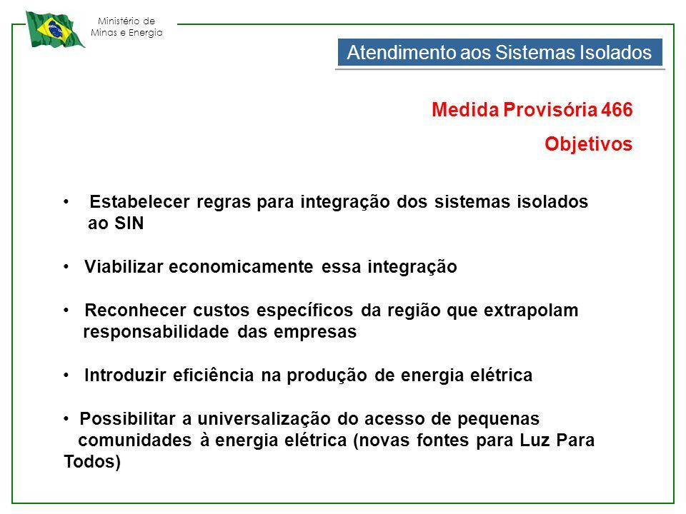 Ministério de Minas e Energia • Estabelecer regras para integração dos sistemas isolados ao SIN • Viabilizar economicamente essa integração • Reconhec