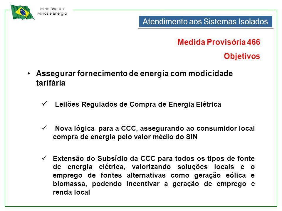 Ministério de Minas e Energia • Assegurar fornecimento de energia com modicidade tarifária  Leilões Regulados de Compra de Energia Elétrica  Nova ló