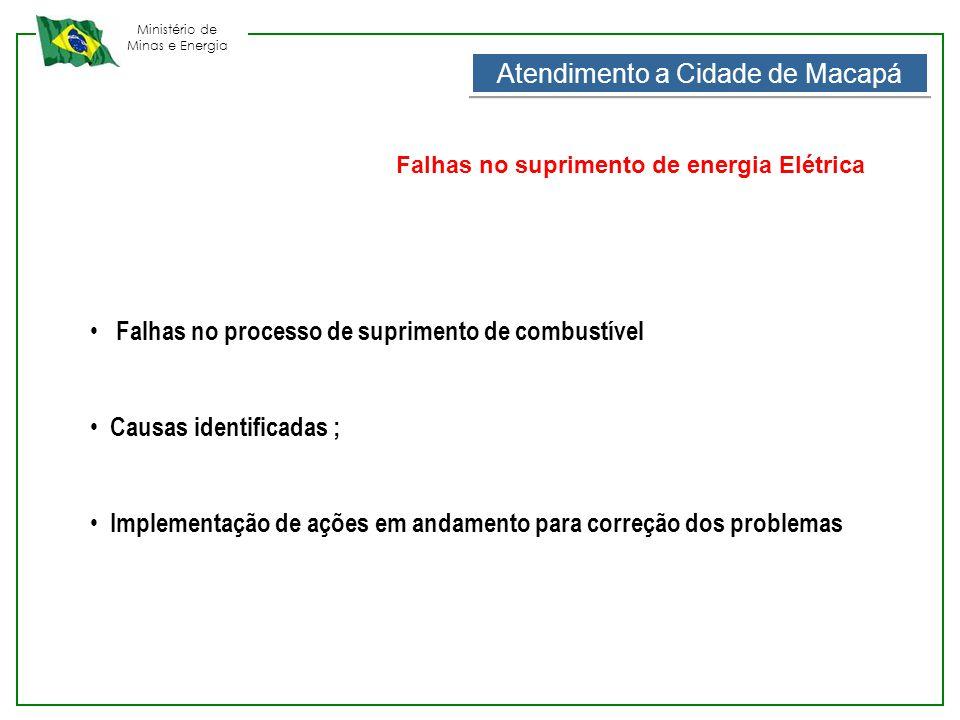 Ministério de Minas e Energia Atendimento a Cidade de Macapá Falhas no suprimento de energia Elétrica • Falhas no processo de suprimento de combustíve