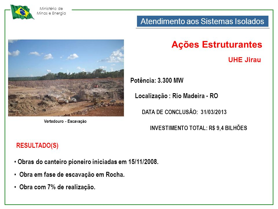 Ministério de Minas e Energia Atendimento aos Sistemas Isolados Interligação AC-RO ao Sistema Interligado (out/2009) Escoamento das UHEs Santo Antônio e Jirau INTEGRAÇÃO DAS USINAS AO CENTRO DE CARGA Extensão 2.450 km Investimentos R$ 2,38 bilhões Operação Fev 2012 Ações Estruturantes