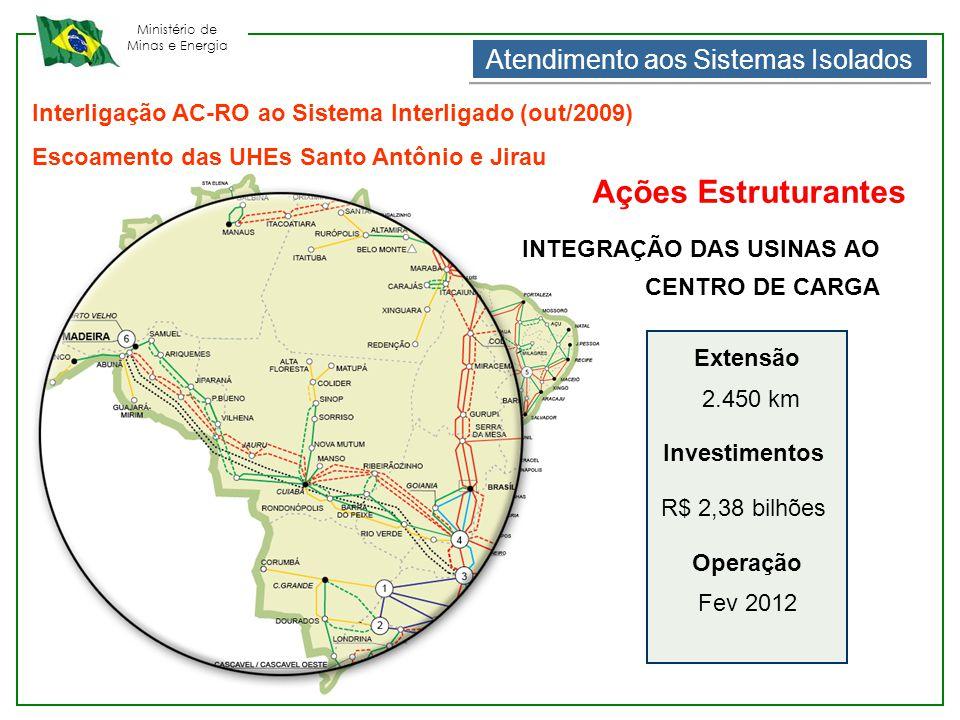 Ministério de Minas e Energia INTERLIGAÇÃO DOS SISTEMAS ISOLADOS Extensão 1.800 km Investimentos R$ 3,34 bilhões Operação Dez 2011 Interligação Manaus/Macapá ao SIN Atendimento aos Sistemas Isolados Ações Estruturantes
