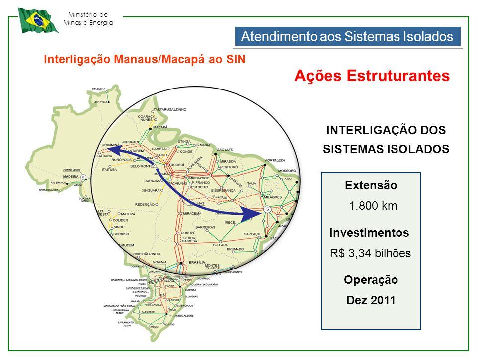 Ministério de Minas e Energia Atendimento aos Sistemas Isolados Ações Estruturantes Faixa do duto já recomposta SITUAÇÃO  Concluídas as obras de construção e montagem do gasoduto  Emitida a LO em 02/10/2009  GLPduto em operação Gasoduto Urucu - Coari - Manaus Comprimento: 661 km Localização : Amazonas DATA DE CONCLUSÃO: 02/10/2009 INVESTIMENTO TOTAL: R$ 3,1 BILHÕES
