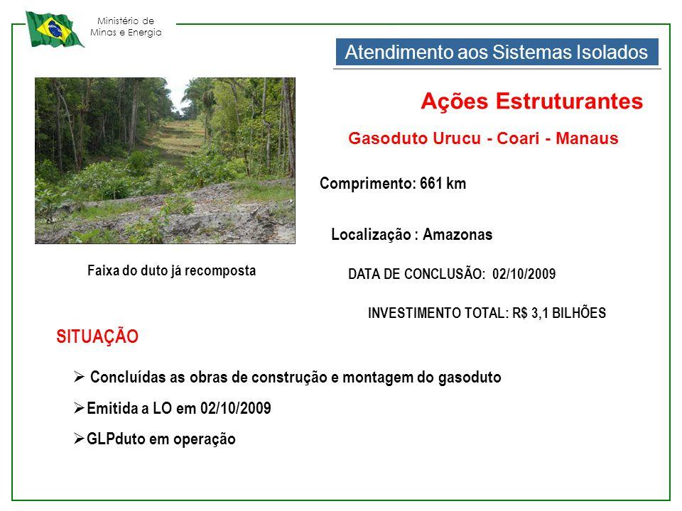 Ministério de Minas e Energia Atendimento aos Sistemas Isolados Ações Estruturantes Faixa do duto já recomposta SITUAÇÃO  Concluídas as obras de cons