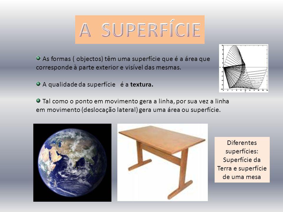 A COR das formas depende fundamentalmente de três factores: Da LUZ; Da nossa VISÃO; Da MATÉRIA de que as formas (objectos) são construídos A LUZ permi