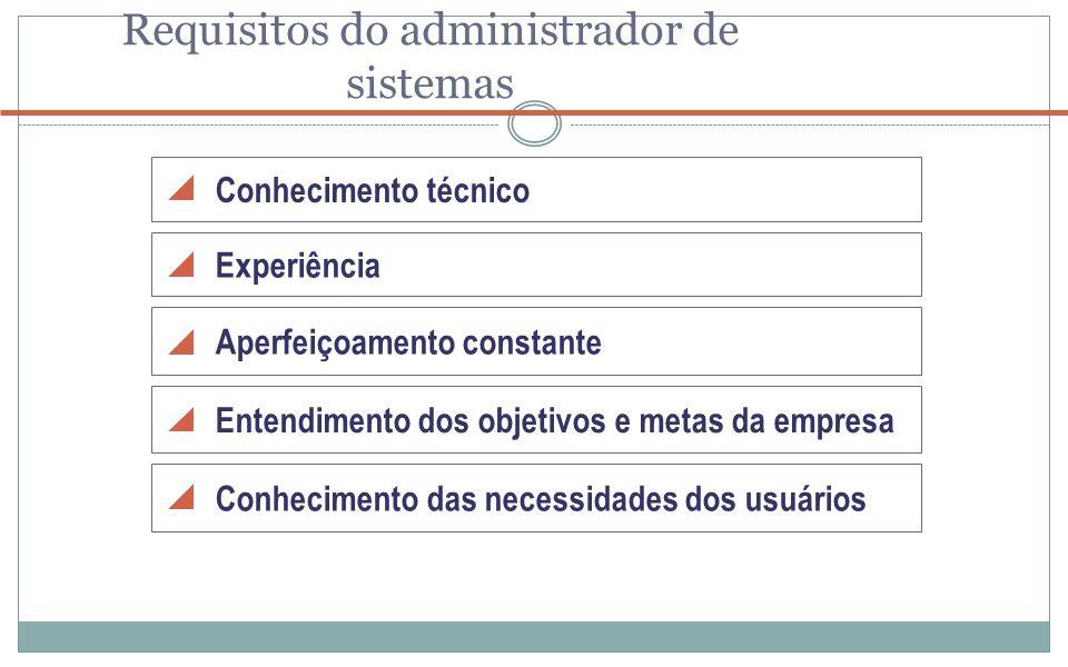 Requisitos do administrador de sistemas Conhecimento técnico Experiência Aperfeiçoamento constante Entendimento dos objetivos e metas da empresa Conhecimento das necessidades dos usuários