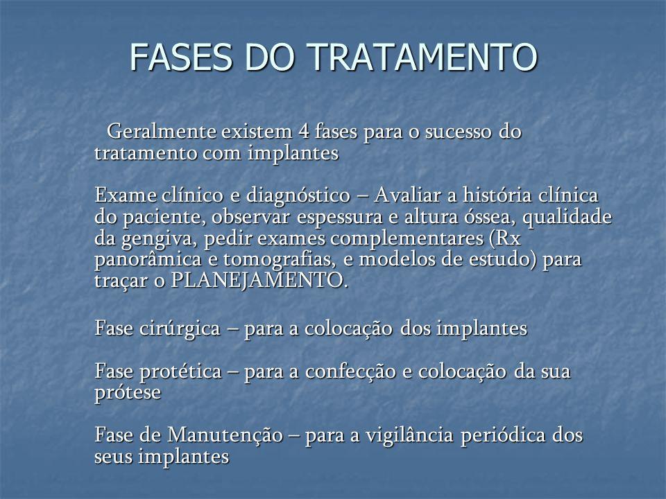 FASES DO TRATAMENTO Geralmente existem 4 fases para o sucesso do tratamento com implantes Exame clínico e diagnóstico – Avaliar a história clínica do