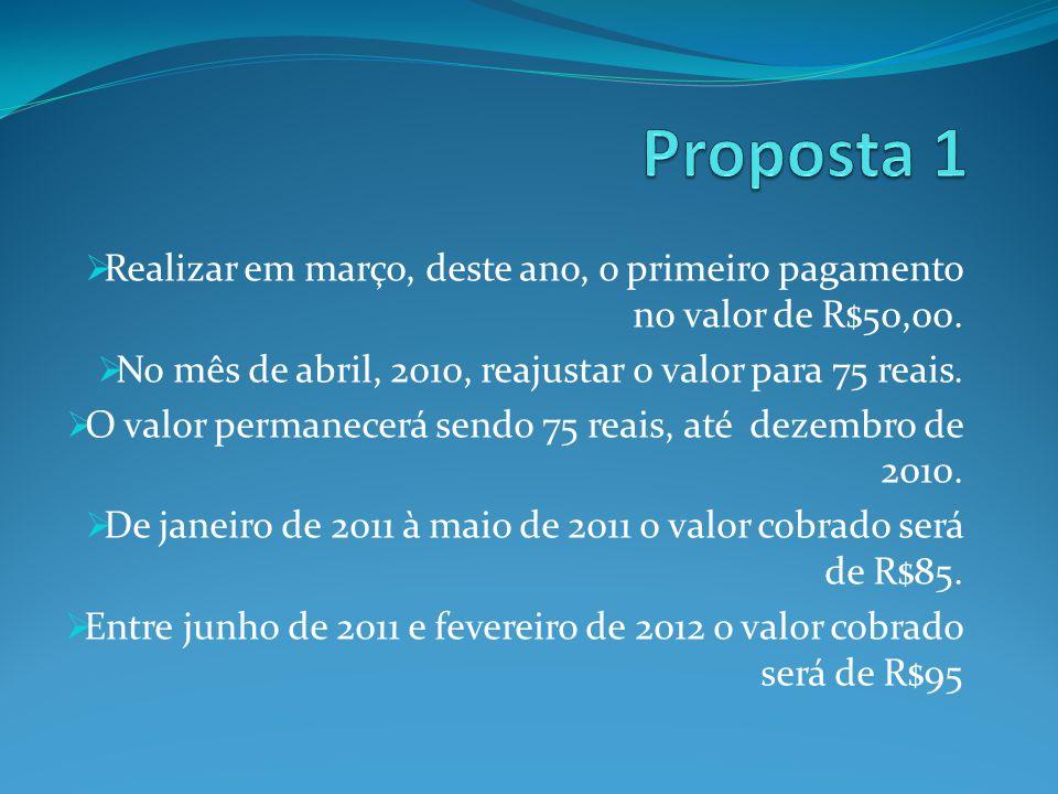  Realizar em março, deste ano, o primeiro pagamento no valor de R$50,00.