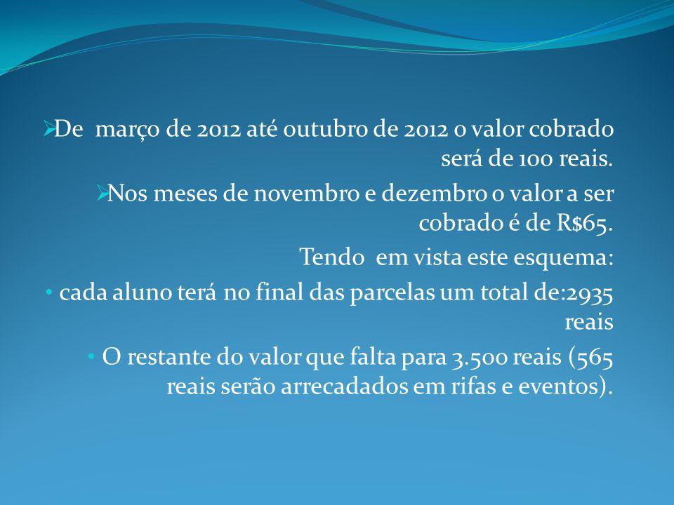  De março de 2012 até outubro de 2012 o valor cobrado será de 100 reais.
