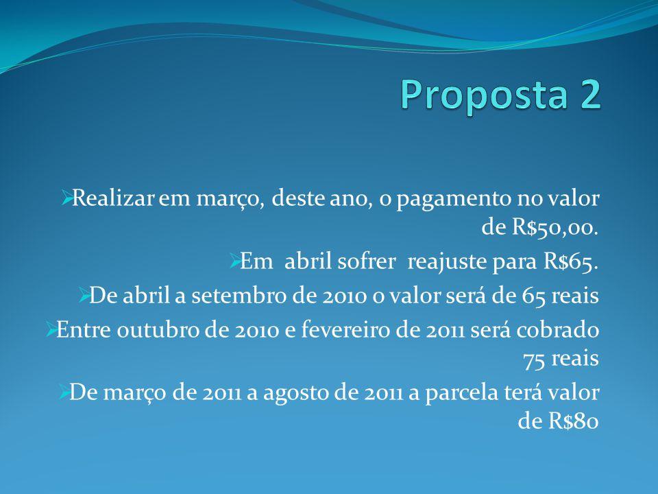  De setembro de 2011 a fevereiro de 2012 a parcela será de 85 reais.