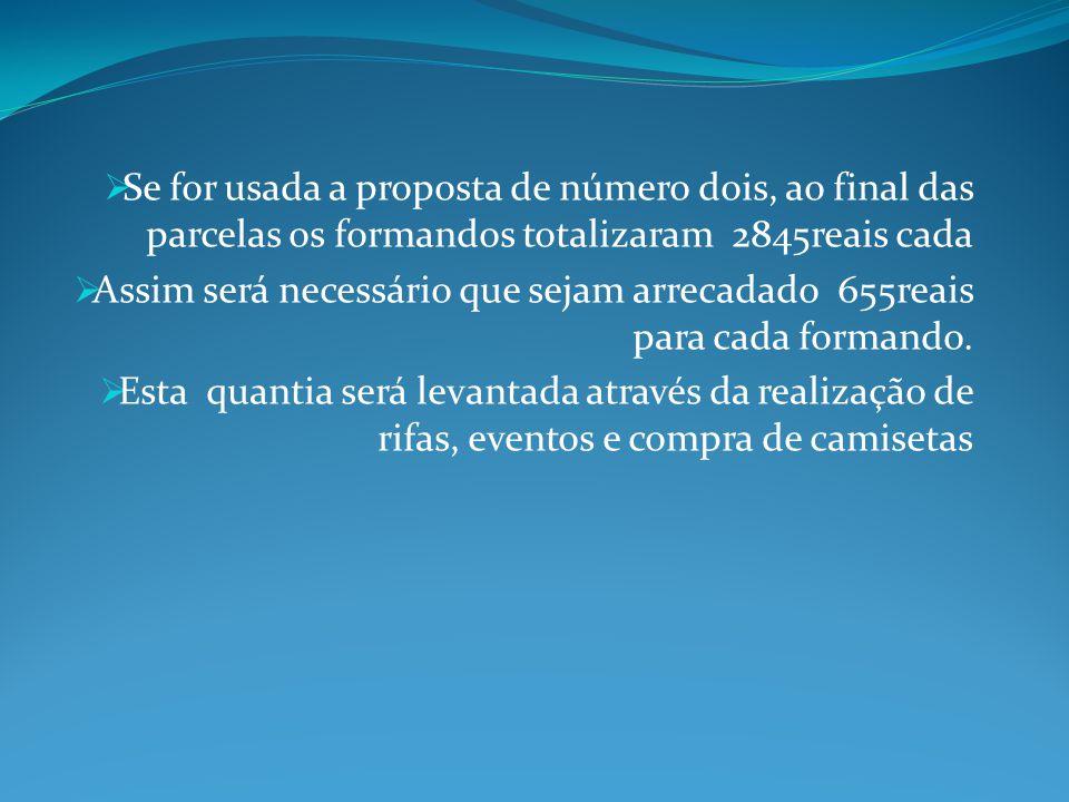  Sugestão de novas propostas ou alterações nas propostas anteriores.