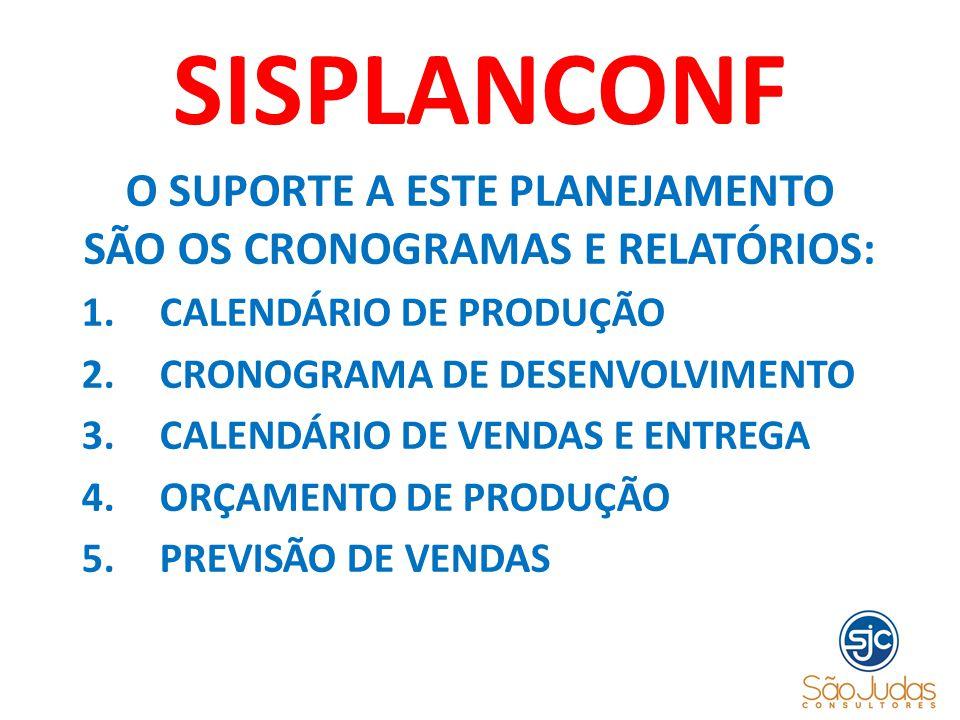 SISPLANCONF O SUPORTE A ESTE PLANEJAMENTO SÃO OS CRONOGRAMAS E RELATÓRIOS: 1.CALENDÁRIO DE PRODUÇÃO 2.CRONOGRAMA DE DESENVOLVIMENTO 3.CALENDÁRIO DE VE