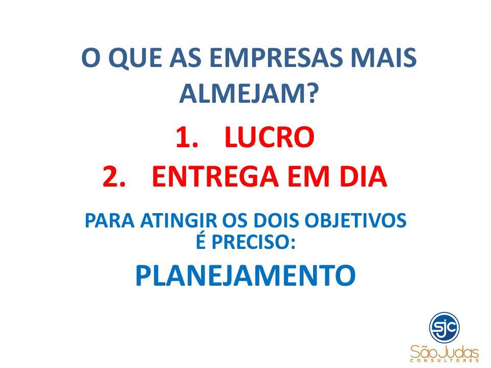 SISPLANCONF O SUPORTE A ESTE PLANEJAMENTO SÃO OS CRONOGRAMAS E RELATÓRIOS: 1.CALENDÁRIO DE PRODUÇÃO 2.CRONOGRAMA DE DESENVOLVIMENTO 3.CALENDÁRIO DE VENDAS E ENTREGA 4.ORÇAMENTO DE PRODUÇÃO 5.PREVISÃO DE VENDAS