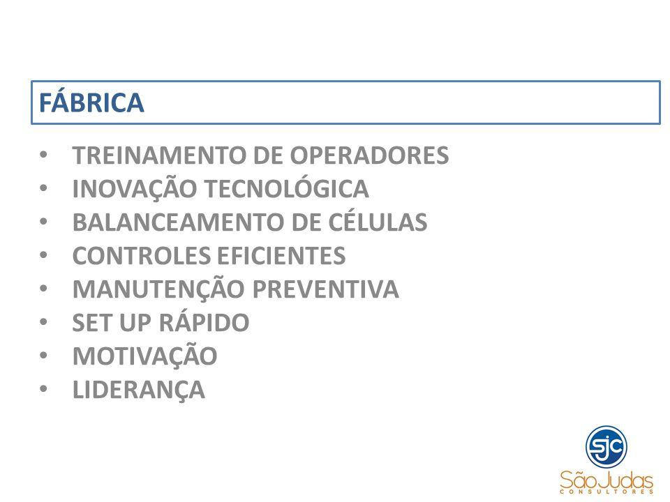 FÁBRICA • TREINAMENTO DE OPERADORES • INOVAÇÃO TECNOLÓGICA • BALANCEAMENTO DE CÉLULAS • CONTROLES EFICIENTES • MANUTENÇÃO PREVENTIVA • SET UP RÁPIDO •