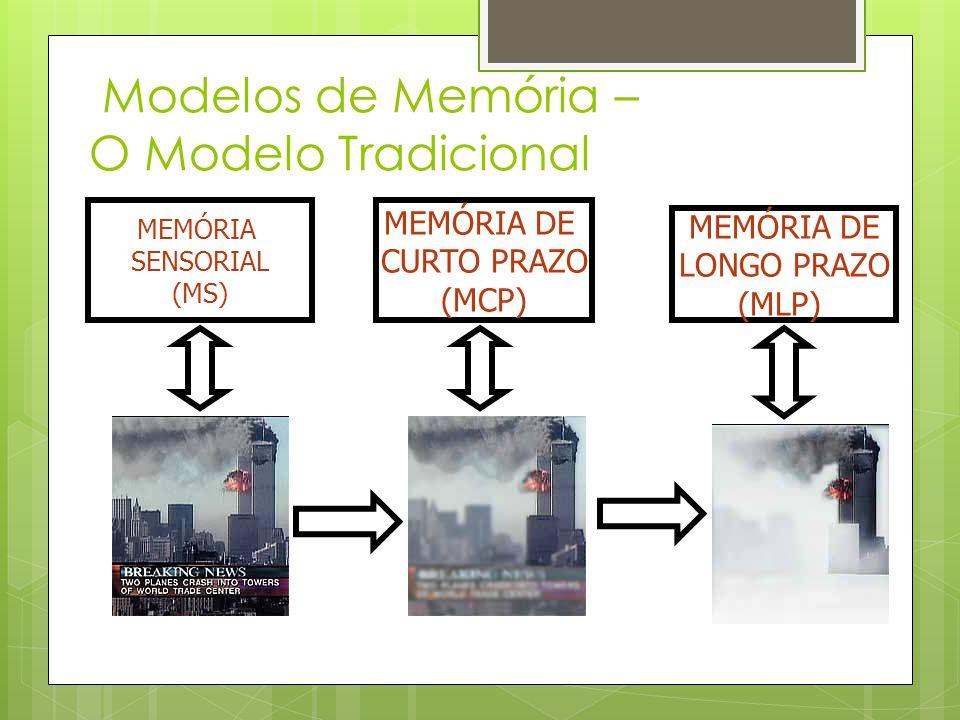 MEMÓRIA SENSORIAL (MS) MEMÓRIA DE CURTO PRAZO (MCP) MEMÓRIA DE LONGO PRAZO (MLP) Modelos de Memória – O Modelo Tradicional