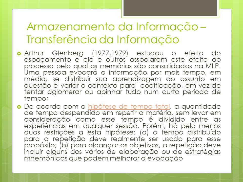 Armazenamento da Informação – Transferência da Informação  Arthur Glenberg (1977,1979) estudou o efeito do espaçamento e ele e outros associaram este