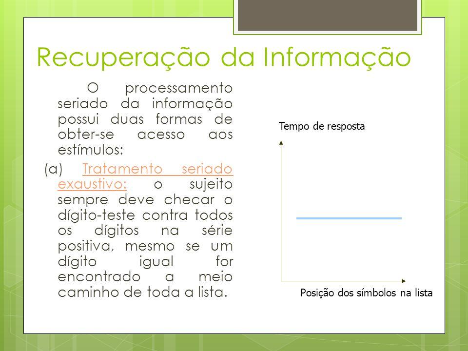 Recuperação da Informação O processamento seriado da informação possui duas formas de obter-se acesso aos estímulos: (a) Tratamento seriado exaustivo: