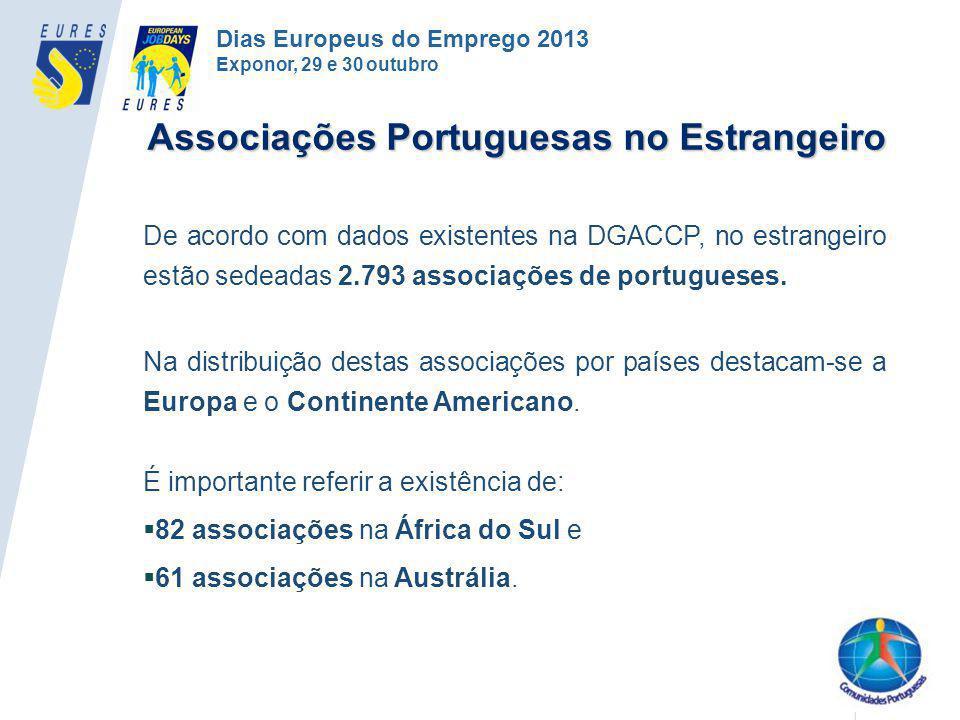 De acordo com dados existentes na DGACCP, no estrangeiro estão sedeadas 2.793 associações de portugueses. Na distribuição destas associações por paíse