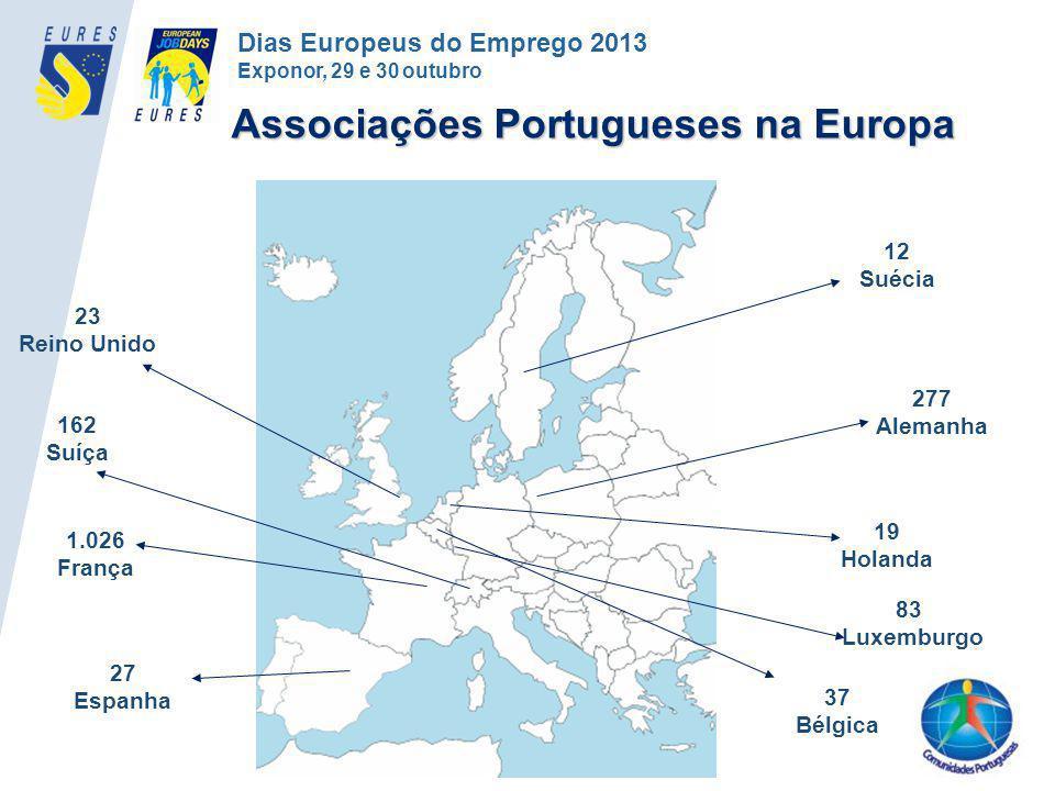277 Alemanha 37 Bélgica 12 Suécia 19 Holanda 27 Espanha 23 Reino Unido 162 Suíça 1.026 França 83 Luxemburgo Associações Portugueses na Europa Dias Eur