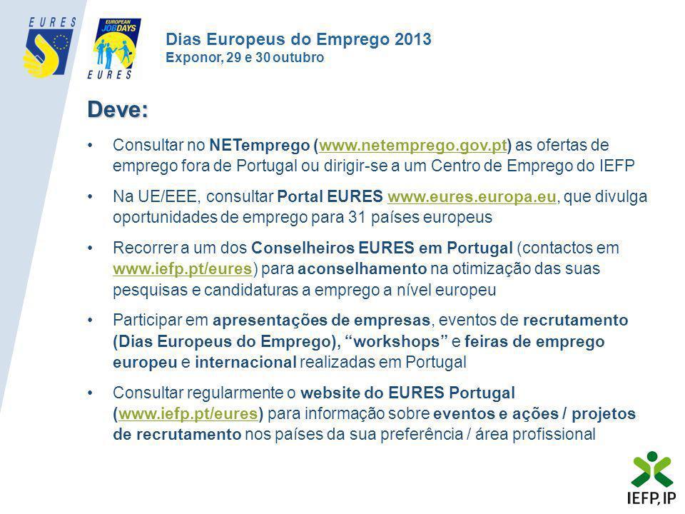  serviços da DGACCP  rede consular de Portugal no estrangeiro  Gabinete de Emergência Consular  Gabinetes de Apoio ao Emigrante junto das Câmaras Municipais  ação de várias instituições, entidades e associações portuguesas no estrangeiro Apoio ao Cidadão Português no Estrangeiro através de: Dias Europeus do Emprego 2013 Exponor, 29 e 30 outubro