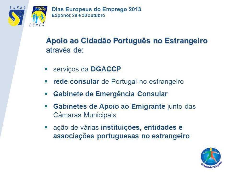  serviços da DGACCP  rede consular de Portugal no estrangeiro  Gabinete de Emergência Consular  Gabinetes de Apoio ao Emigrante junto das Câmaras