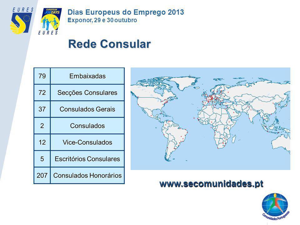 www.secomunidades.pt Rede Consular Dias Europeus do Emprego 2013 Exponor, 29 e 30 outubro