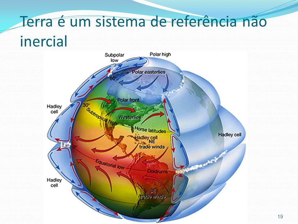 Terra é um sistema de referência não inercial 19