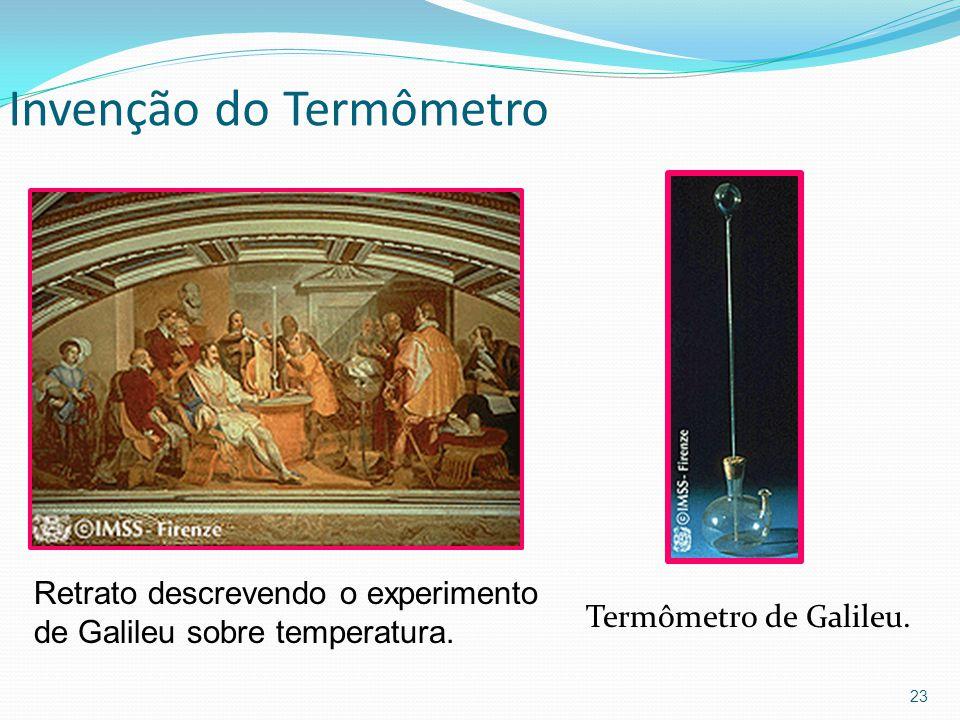 Invenção do Termômetro Termômetro de Galileu.