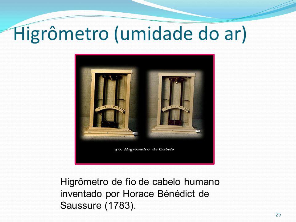 Higrômetro (umidade do ar) 25 Higrômetro de fio de cabelo humano inventado por Horace Bénédict de Saussure (1783).