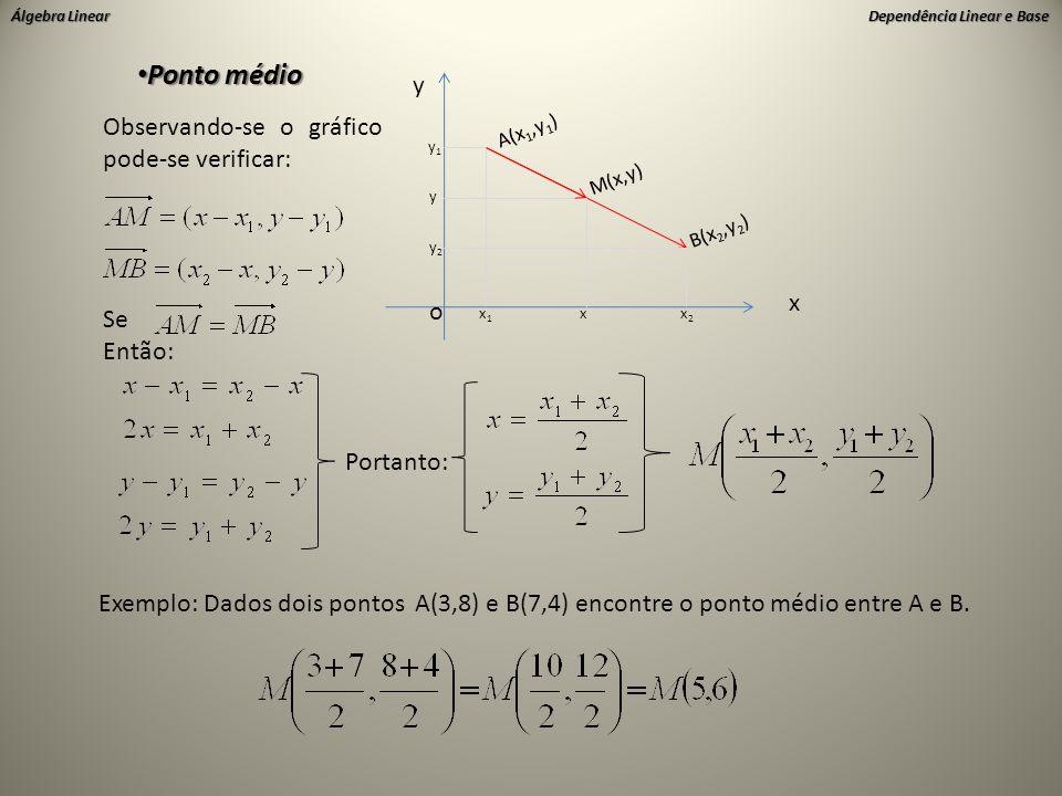 Álgebra Linear Dependência Linear e Base • Ponto médio x y o A(x 1,y 1 ) B(x 2,y 2 ) y1y1 y2y2 x2x2 x1x1 x y M(x,y) Observando-se o gráfico pode-se ve