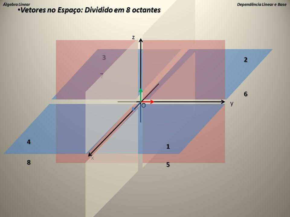 Álgebra Linear Dependência Linear e Base 7 3 x y o z • Vetores no Espaço: Dividido em 8 octantes 1 2 4 5 6 8