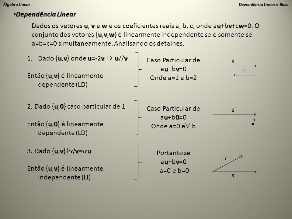 Álgebra Linear Dependência Linear e Base • Dependência Linear uvuvuv 1.Dado {u,v} onde u=-2v  u//v uv Então {u,v} é linearmente dependente (LD) Caso