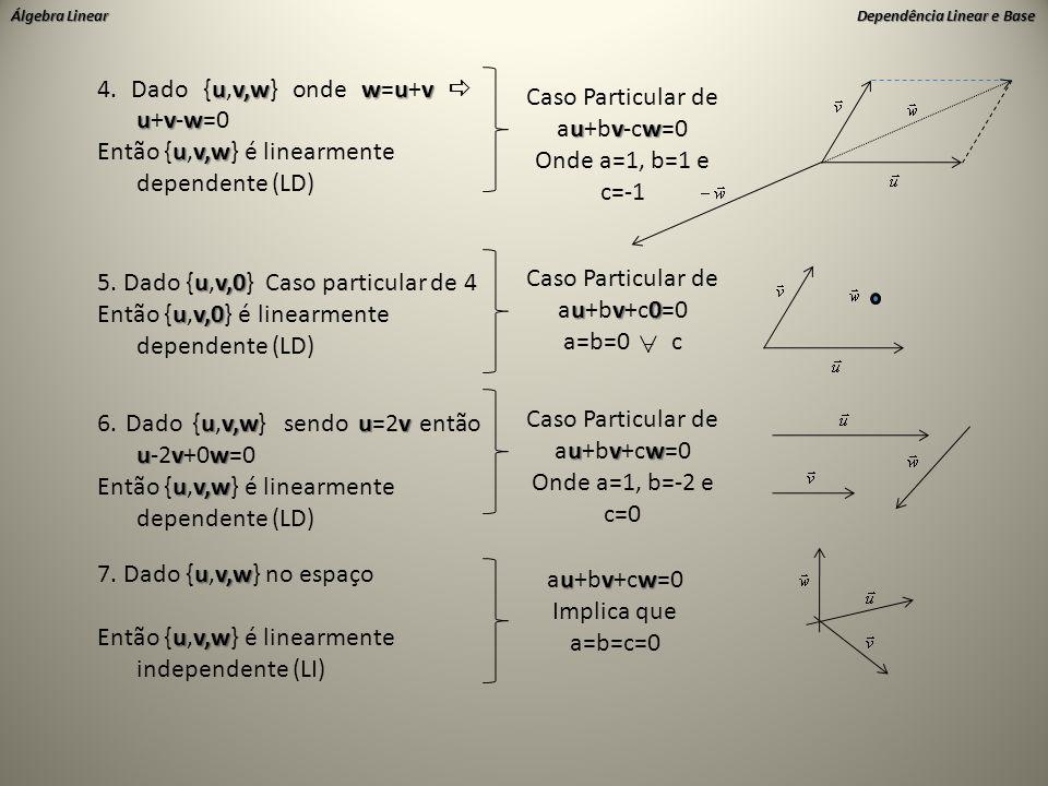 Álgebra Linear Dependência Linear e Base • Base no Espaço vvv vvv vvv vvvvv Uma base no espaço é uma terna ordenada (v 1,v 2,v 3 ), se o conjunto de vetores {v 1,v 2,v 3 } é linearmente independente (LI) isto é v 1,v 2,v 3 não são nulos e nem coplanares, então existe uma terna de números reais a, b, c tais que v=av 1 +bv 2 +c v 3, qualquer que seja v no espaço.