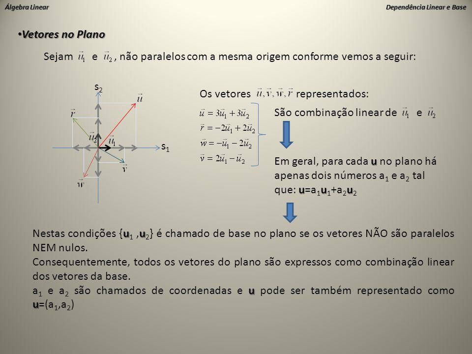 Álgebra Linear Dependência Linear e Base • Vetores no Plano Sejam e, não paralelos com a mesma origem conforme vemos a seguir: Os vetores representado