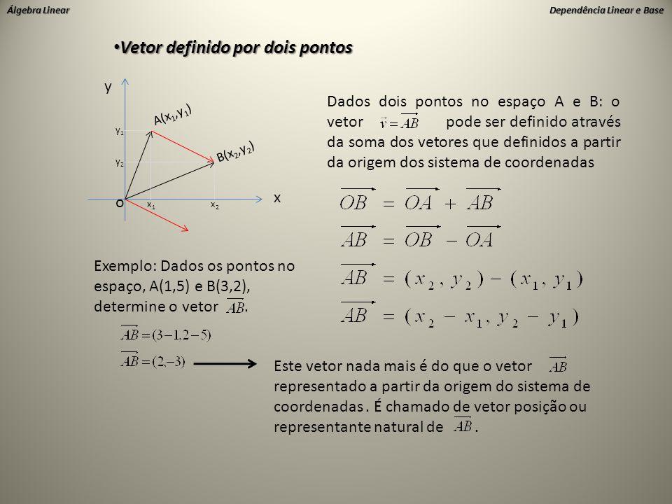 Álgebra Linear Dependência Linear e Base • Vetor Posição x y o A(x 1,y 1 ) B(x 2,y 2 ) y1y1 y2y2 x2x2 x1x1 P(x 2 -x 1,y 2 -y 1 ) v O vetor v que liga a origem do sistema de coordenadas ao ponto P é o vetor posição ou o representante natural do vetor original.