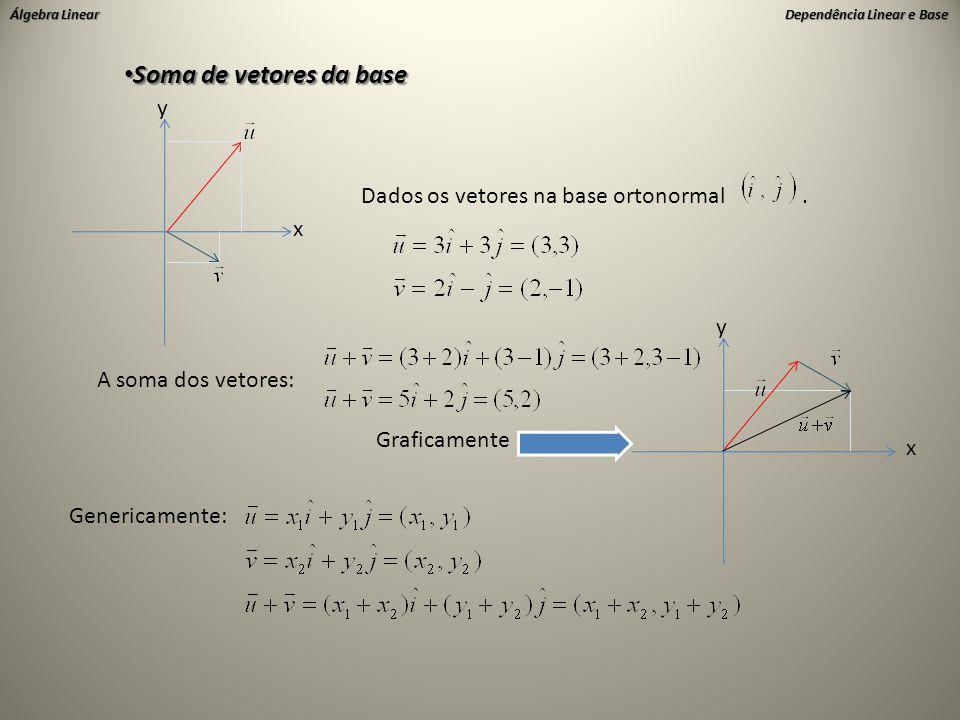 Álgebra Linear Dependência Linear e Base • Soma de vetores da base x y Dados os vetores na base ortonormal. A soma dos vetores: x y Graficamente Gener