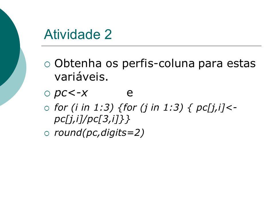 Atividade 2  Obtenha os perfis-coluna para estas variáveis.  pc<-x e  for (i in 1:3) {for (j in 1:3) { pc[j,i]<- pc[j,i]/pc[3,i]}}  round(pc,digit