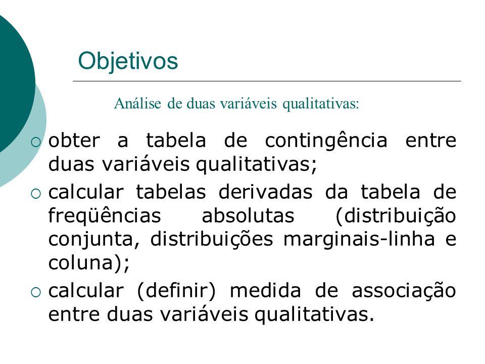 Objetivos  obter a tabela de contingência entre duas variáveis qualitativas;  calcular tabelas derivadas da tabela de freqüências absolutas (distribuição conjunta, distribuições marginais-linha e coluna);  calcular (definir) medida de associação entre duas variáveis qualitativas.