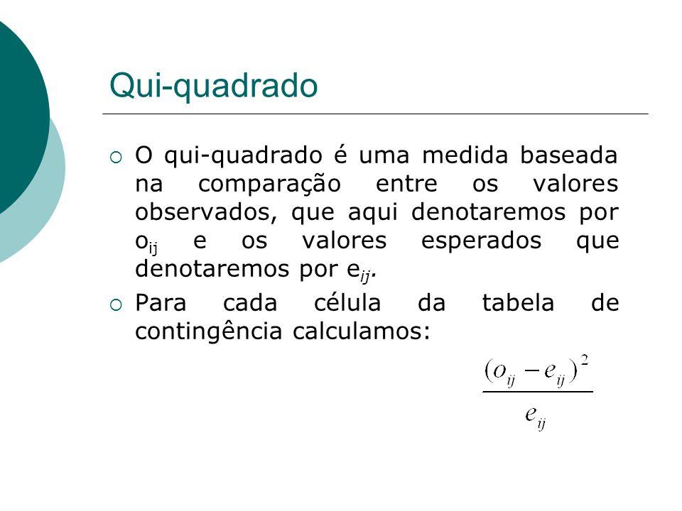 Qui-quadrado  O qui-quadrado é uma medida baseada na comparação entre os valores observados, que aqui denotaremos por o ij e os valores esperados que